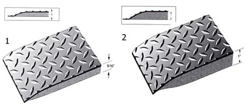 Conductive Diamond Plate Anti-Fatigue Matting